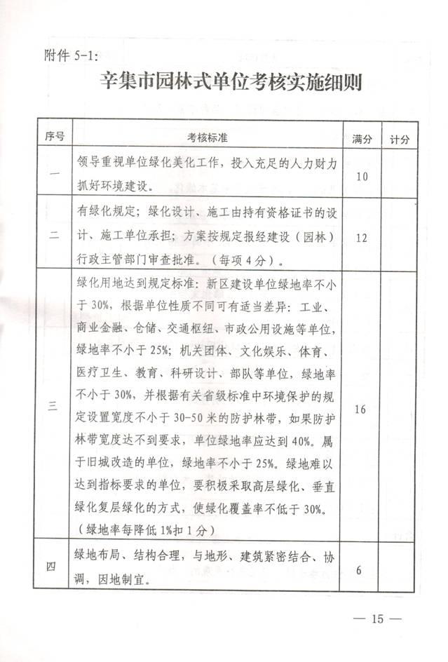雷火下载人民政府关于开展省、市级园林式单位(居住区)评选及复查工作的通知